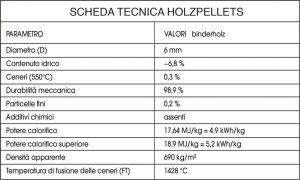 scheda-holzpellets