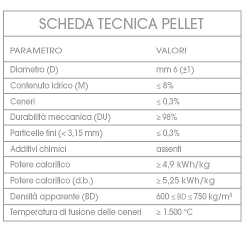 scheda tecnica pellet turbofire